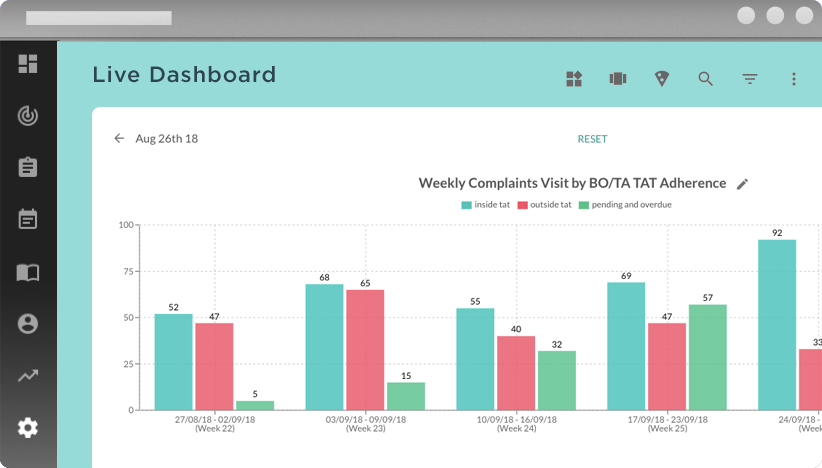 kelsa_live_dashboards