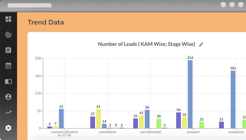 kelsa_trend_data